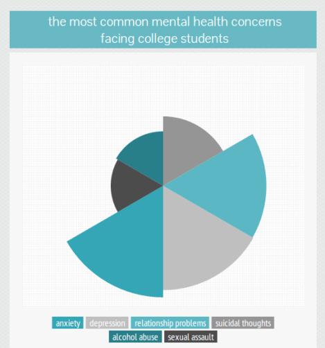 mental health (sam's article)